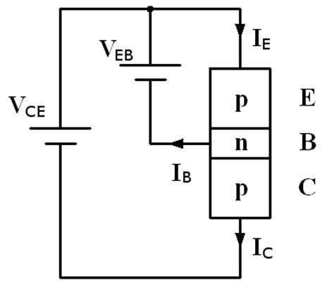 transistor pnp corte y saturacion transitor bjt corte y saturacion