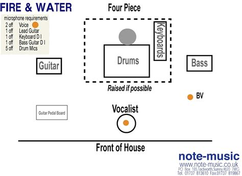Basic Home Floor Plans note music stage plan