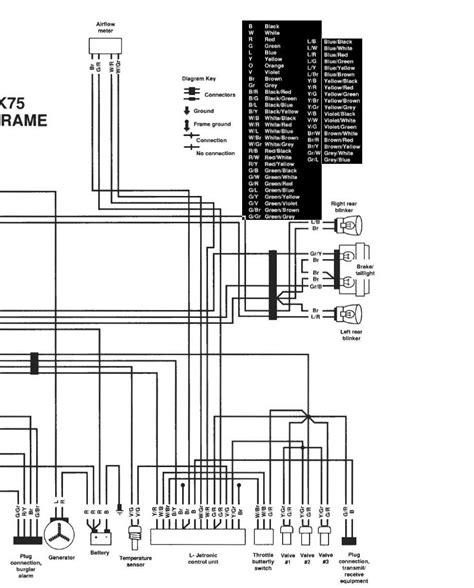 svi modeli wiring diagram bmw bjbikers forum