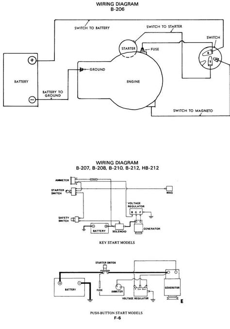 golf cart solenoid wiring diagram in to wiring diagram