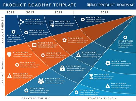 strategic roadmap template powerpoint 30 best project timelines images on project