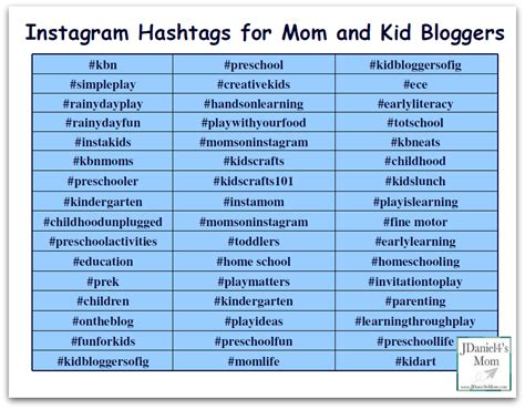what happens after you follow an instagram hashtag preview app instagram hashtags for and kid printable list