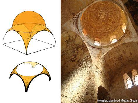 cupola romana pin della geometria natura 3d on
