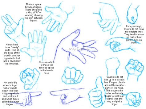 how to draw hands 35 tutorials how tos step by steps welcom to webkhmer www webkhmerkonkhmer wordpress com