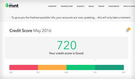 Credit Karma Template 100 7 Credit Report Template Ctos Identity Login Credit Report Template 6 Remove