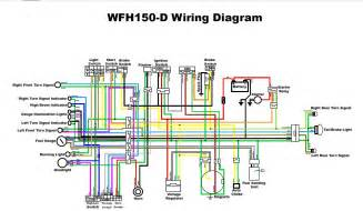 phantom style dongfang 150cc wiring diagram wiring diagrams dan s garage talk