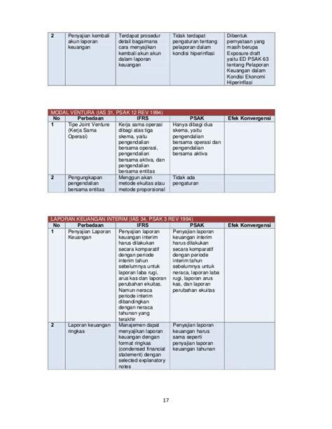 cara membuat laporan keuangan perusahaan industri cara membuat laporan keuangan perusahaan perbandingan