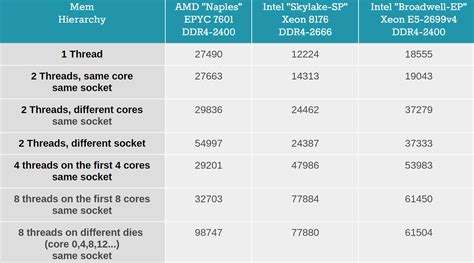 anand cpu bench anand cpu bench 100 anand cpu bench the amd ryzen threadripper
