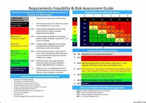 risk management analysis template construction risk assessment template template update234