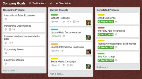 how do i set up a trello card template board basics getting started with trello
