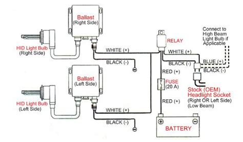 Anybody Know Anything About Hid Bulbs Page 3