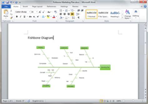 diagramme d ishikawa modele vierge gratuit exemples et mod 232 les gratuits des diagramme de causes et
