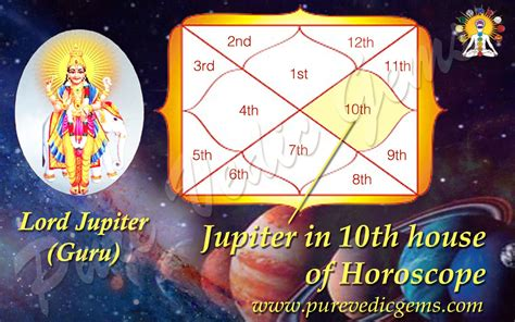 saturn in the 10th house jupiter in 10th house of horoscope