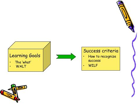 transistor tip 410 transistor tip 410 28 images learning goal to understand the 28 images learning targets