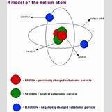 Helium Model Project | 236 x 272 jpeg 9kB