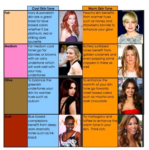 medium to dark skin tone choosing colors make up women how to find the best hair color for your skin tone cool