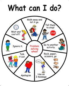 self regulation tips for helping your child develop self