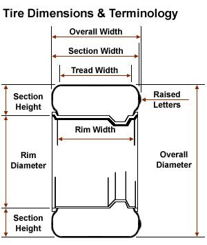 section width rb racing tire diameter calculator