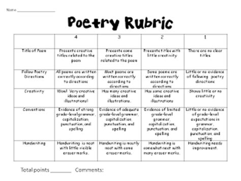 list poem template poetry rubric writing middle level rubrics