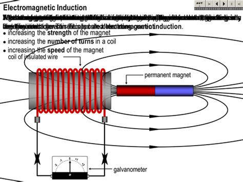 electric induction vs magnetic induction electromagnetic induction by rtyler62 teaching resources tes