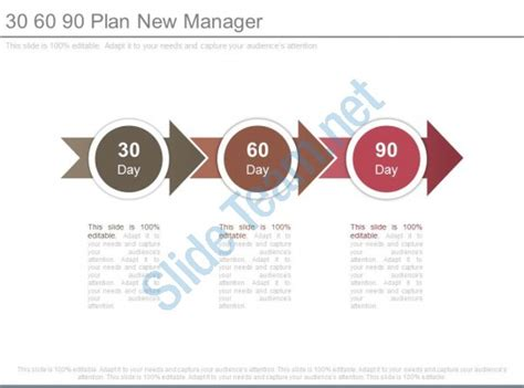 30 60 90 Plan New Manager Powerpoint Templates Presentation Powerpoint Templates Ppt Slide 30 60 90 Day Plan Presentation Template