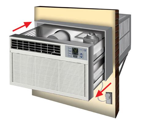 Best Wall Air Conditioners - best wall air conditioners for your needs and budget