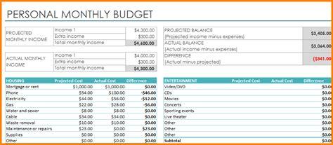 charter school budget template 2013 monthly calendar book calendar template 2016