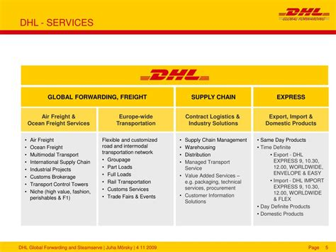 dhl global forwarding company  powerpoint  id