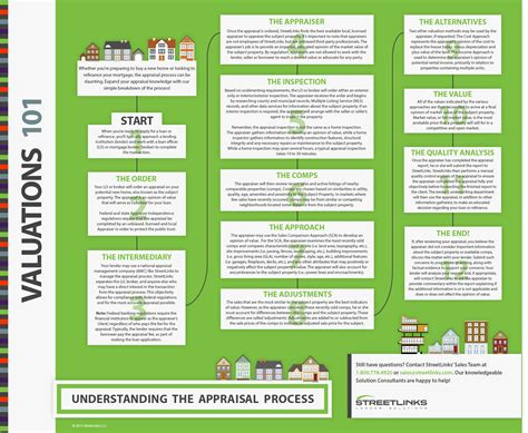 house appraisal for mortgage house appraisal for mortgage 28 images home appraisal checklist for refinancing a
