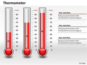 thermometer template powerpoint thermometer chart powerpoint template powerpoint html