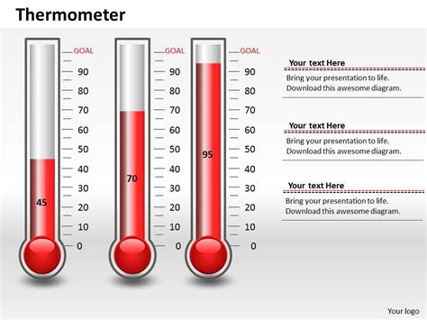 0414 Thermometer Column Chart Graphics Powerpoint Graph Thermometer Powerpoint Presentation