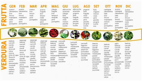alimenti di stagione frutta e verdura perch 232 proprio di stagione sito