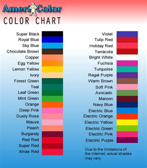 food color combinations americolor chart for food coloring dyes color