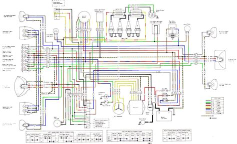 electrical wiring diagram motorcycle wiring diagram schemes