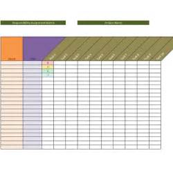 responsibility assignment matrix template sle raci project management template