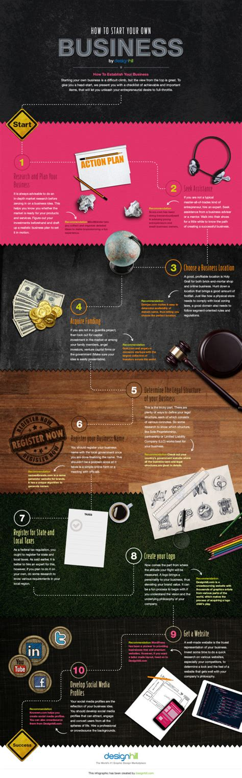 how to start your own graphic design business from home infographic how to start your own business designhill