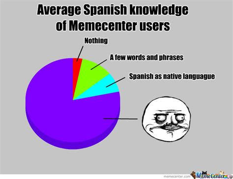 Meme In Spanish - the gallery for gt funny spanish class memes