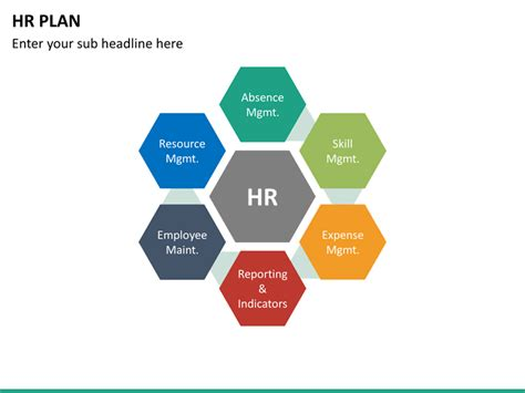 hr ppt templates free hr plan powerpoint template sketchbubble