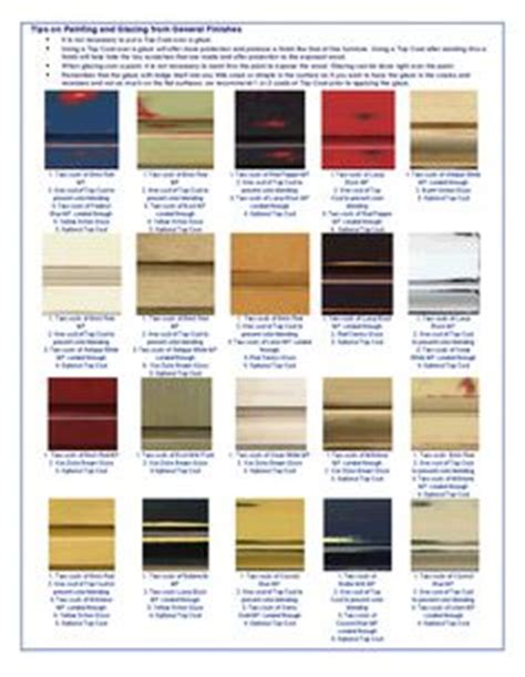 modern masters metallic paint colors modern masters cafe painting refinishing tips