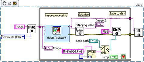 detect pattern in image labview solved image processing discussion forums national
