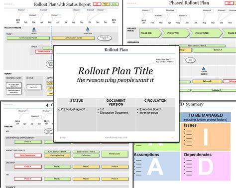 Rollout Plan Template rollout plan template