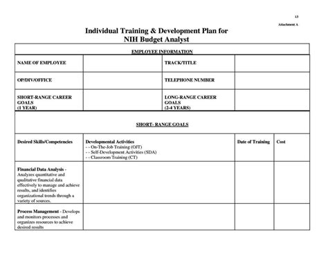 nih modular budget template wonderful nih budget template ideas exle resume ideas