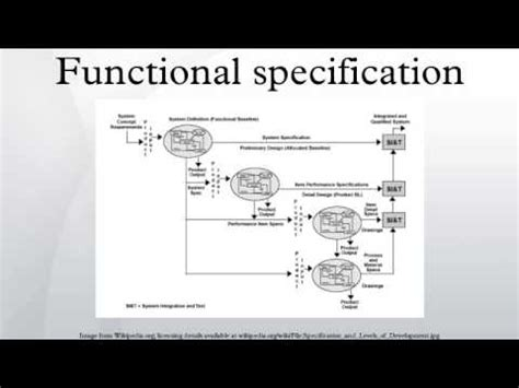 functional specification youtube