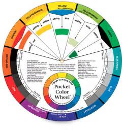 artist s color wheel blick materials