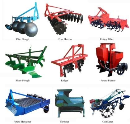 5 Uses For Supplies by Tools For Farming And Their Uses Buscar Con