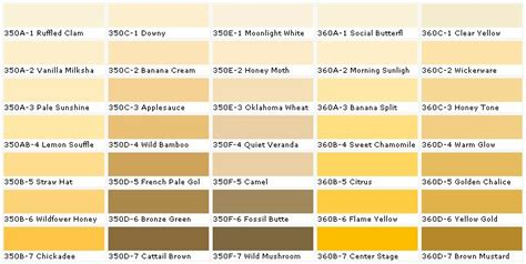 behr paints oklahoma wheat colors delight the mind