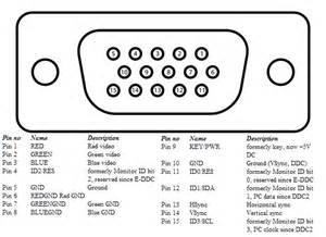 scart to vga cable diagram image gallery photogyps