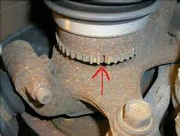 Brake Override System Failure Highlander Brake Disc And Abs Problem With Toyota Highlander Car
