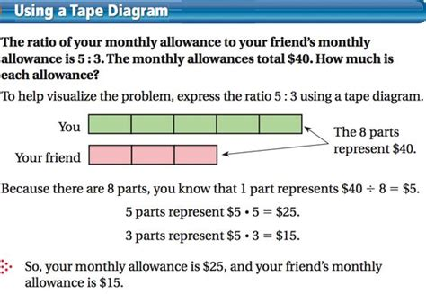diagram to solve word problems here is an explanation of how to solve a word problem