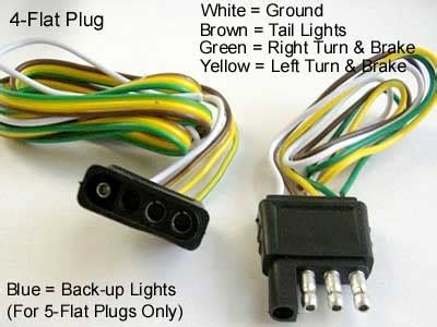flat four wiring diagram how to wire trailer lights 4 way